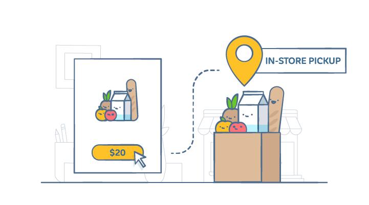 Beste E-Commerce Artikel 2017 10