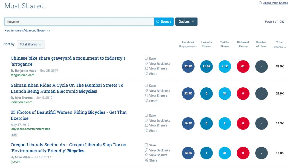 """De meest populaire artikelen voor het zoekwoord & quot; fiets"""" (in de afgelopen zes maanden)"""
