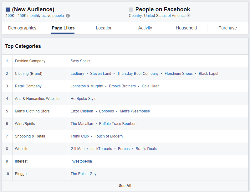 Competitors insights on Facebook
