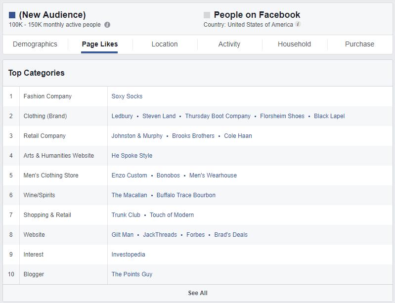 Pesaing wawasan di Facebook