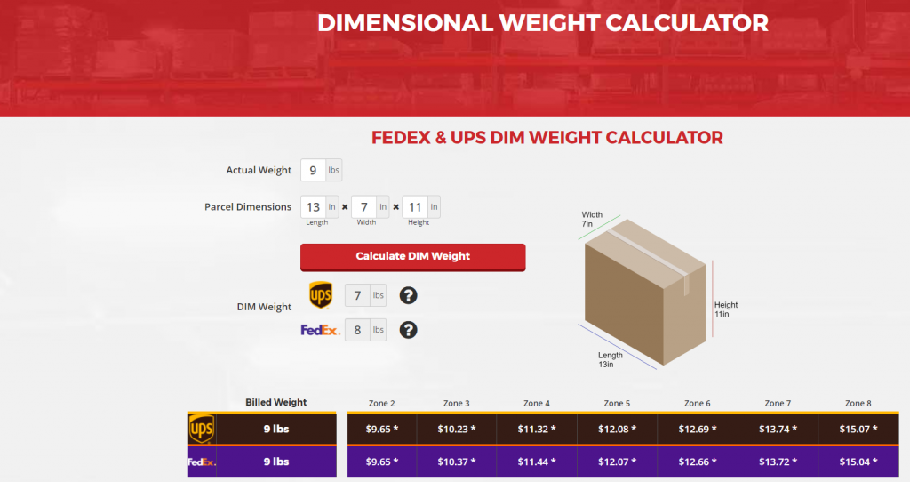 DIM Weight calculator, RSF
