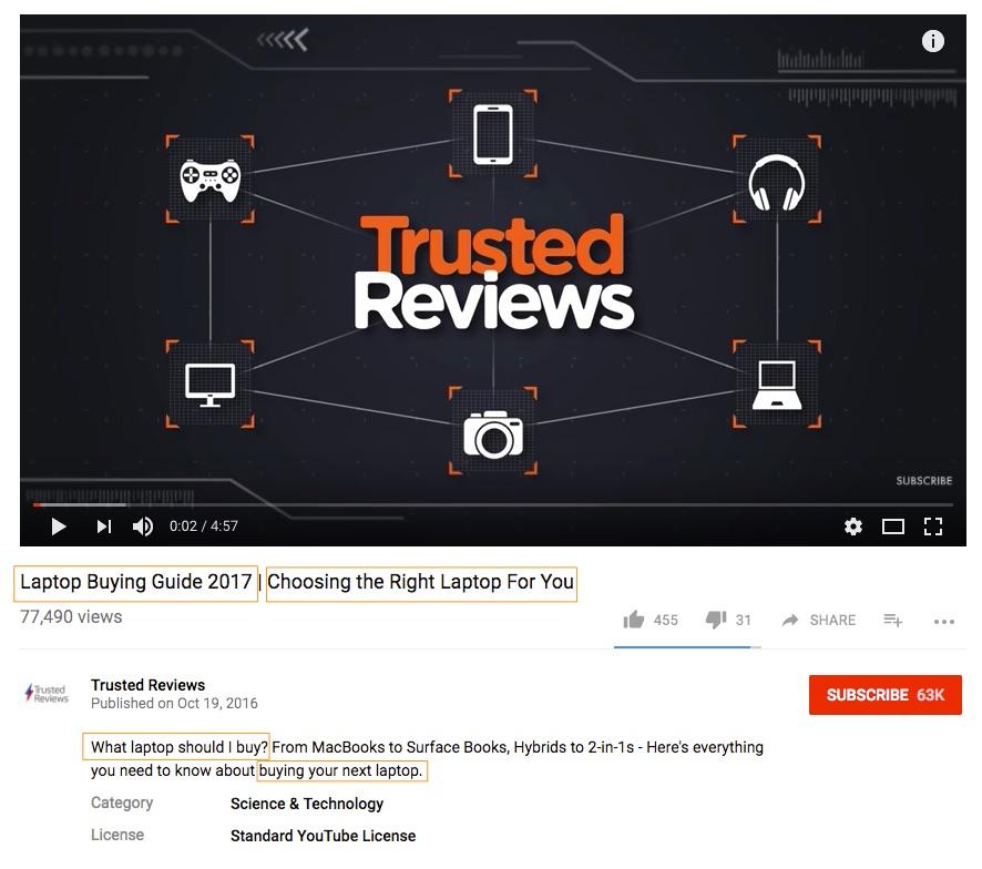 Zoekwoorden in de titel van de video en de beschrijving