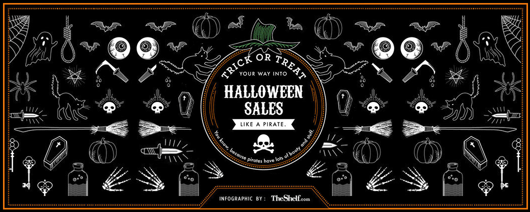 Infographic: Halloween By The Numbers