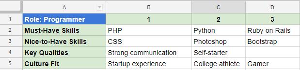 Kwaliteiten en vaardigheden matrix
