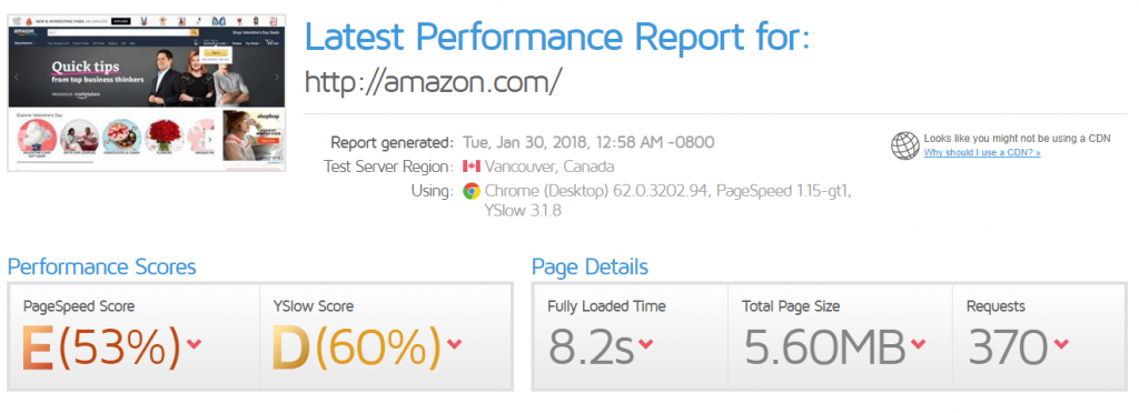 Store performance report