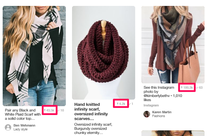 Most pinned items on Pinterest show what people are actually pinning