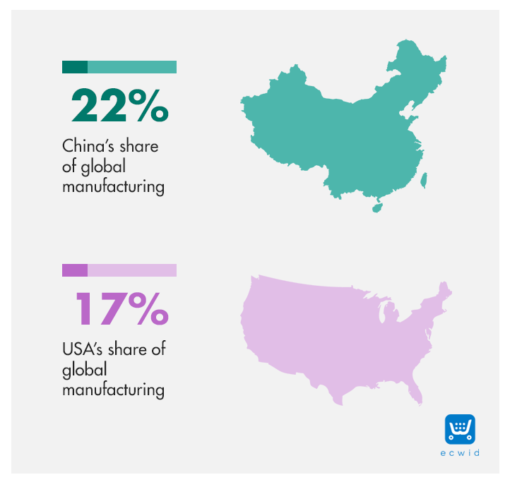 fabricación-stats