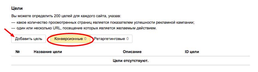 Редактирование ссссчётчика для mycat.ru  Сайт про Барсика  — Яндекс.Метрика
