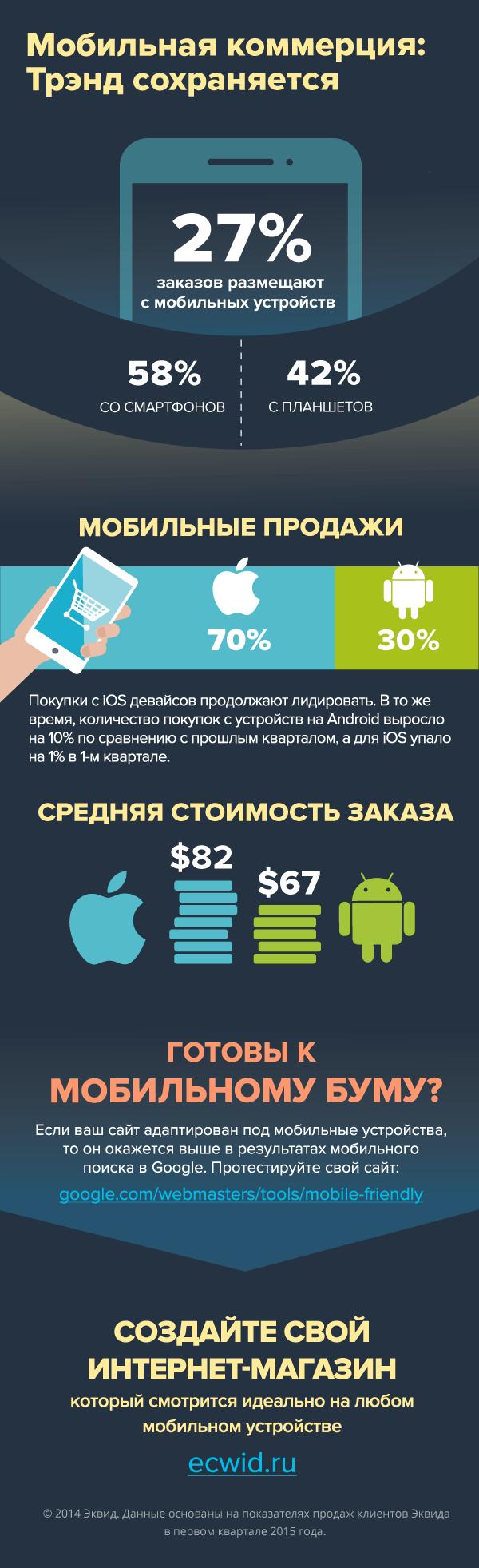 mobile_sales_2015_q1_ru_link