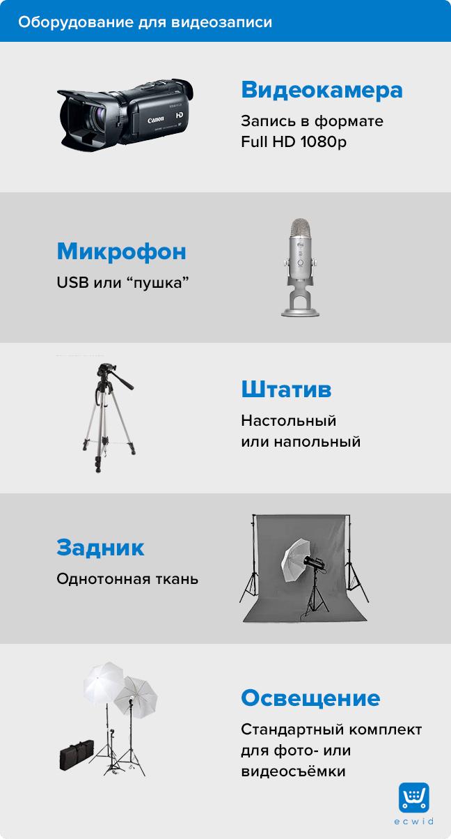 Оборудование для съемки видеоролика